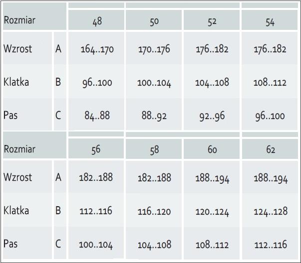 642450da3 SPODNIE ROBOCZE LH-VOBSTER różne kolory - INTERNETOWY SKLEP BHP ...